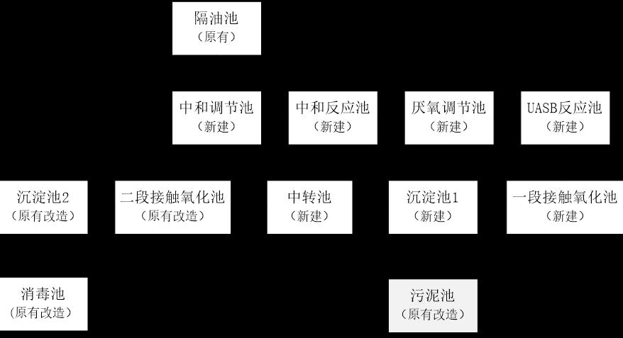 广州某生物科技亚博88体育ios下载方案1.png