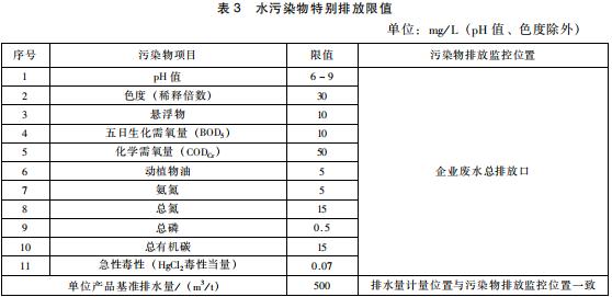 提取类制药工业水污染物排放标准
